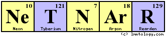 """Elements from the periodic table for """"Ne"""" """"T"""" """"N"""" """"Ar"""" """"R"""""""